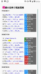 8698 - マネックスグループ(株) 今日の小ネタ(*^_^*)  モルガン空売りを順調に返済中。 1%を切りました。