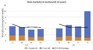 3656 - KLab(株) スコットランドの人口統計によると、10月以降、新生児が異常にチンでいるようですね  ついにアレに関し