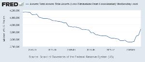 1540 - 純金上場信託(現物国内保管型) パウエル君『これはQEではない』と子供みたいに 言い張ってるけど、資産激増・・ どこから見ても QE