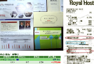 8179 - ロイヤルホールディングス(株) 第71期中間報告書、2020年9月30日まで有効の株主優待券12,000円分(500円券24枚)が届