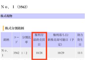 3562 - (株)No.1 上げ下げしても、 来週水曜日の引けには、六千以上あるやろ。