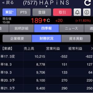 7577 - (株)HAPiNS PTSはお買い得やなw思わず買い増しw 下がるようなら明日の朝も買い増しw  特損理由にコロナとIR