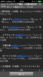 4775 - 総合メディカル(株) て