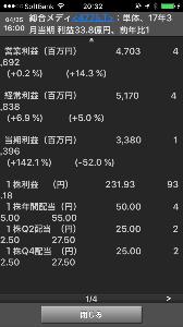 4775 - 総合メディカル(株) と