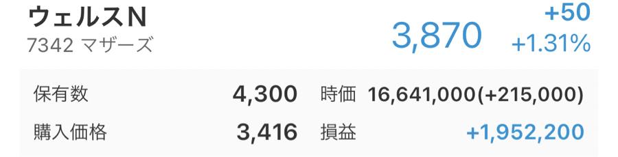 7342 - ウェルスナビ(株) ひとまず、プラ転を喜びましょう! 5,000株までは買い増し予定☺