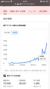 zarjpy - 南アフリカ ランド / 日本 円 ふえたなあ。ちょっと心配。