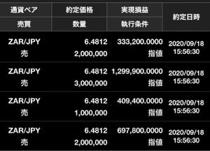 zarjpy - 南アフリカ ランド / 日本 円 当初の予測通り6.5までいって一安心。 少し前に利確してこれからは傍観に入ります。 ここから先のポジ