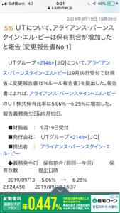 2146 - UTグループ(株) かぶたんにゅーす! 空売り機関、残念!