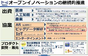 2349 - (株)エヌアイデイ ttp://www.nid.co.jp/Portals/0/images/ir/up_pdf/201