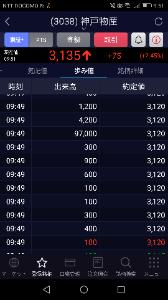 3038 - (株)神戸物産 先週も30万の板突破があったけど、結果として買い残減少したし、今日突破した3120円30万の板、信用