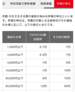 3038 - (株)神戸物産 3000円越えて、5円  >一喜一憂! >呼値が変わりました?気のせい?