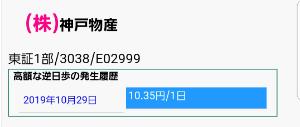 3038 - (株)神戸物産 去年の今頃は、こんな異常とも言える 逆日歩発生もあったんだが・・・・  >日証金速報 >