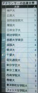 3038 - (株)神戸物産 その③