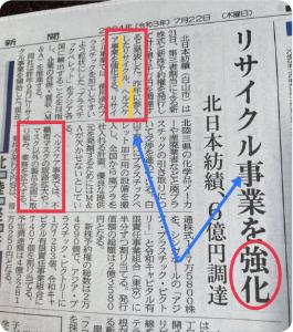 8256 - (株)プロルート丸光 コロナ関連以外は明日は大暴落やろうね  新聞でも読んどけ  ヘルスケア事業強化!!!