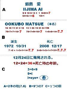 【悪魔の幾何学 最終章 AKB48】 この異常なまでの「シンボリズム」・・・悪魔の証明である。    http://blogs.yahoo