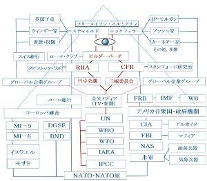 【悪魔の幾何学 最終章 AKB48】 新世界秩序と言う言葉の下で、日常的に虐殺が繰り返されている。  ここに情報を集約し、ここから情報を発