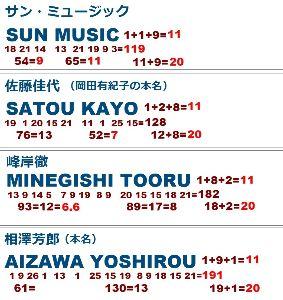 【悪魔の幾何学 最終章 AKB48】 岡田 有希子、自殺の謎   http://blogs.yahoo.co.jp/taku2001zoo