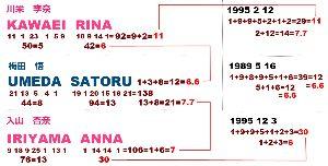 【悪魔の幾何学 最終章 AKB48】 ■人工地震でも地震は地震、人工恋愛でも恋愛は恋愛、そして人工傷害事件でも事件は事件・・・だよな。