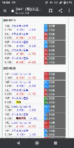 3441 - (株)山王 貼っときまーすΨ(`∀´)Ψ