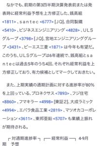 1871 - (株)ピーエス三菱 今日の株探特集載ってますね。