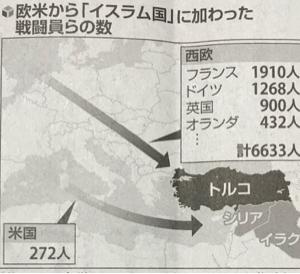 7011 - 三菱重工業(株) 悲しきかな 75才以上が 3000万人時代はすぐそこだ!  オリンピックの ボケ祭り終焉と共に ヤバ