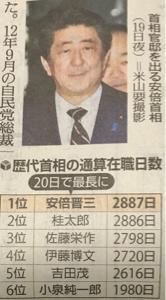 7011 - 三菱重工業(株) 日本政治史上 最長!