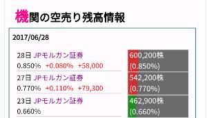 4347 - ブロードメディア(株) oh..........
