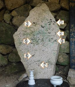 六甲山 2.大山咋神説  宝塚神社は昭和41年以前は日吉神社であり祭神は大山咋神・大己貴命。  石碑の文字を
