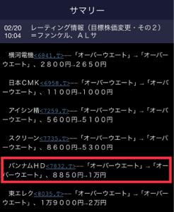 7832 - (株)バンダイナムコホールディングス なんかマジに熱くなりそうだぜ!!  レーティング10000円