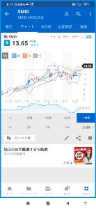 SMID - スミス-ミッドランド ⭕業績好調⭕インフラ⭕農業👮スミス チャート好い!🏁2021/05/12\(^o^)/