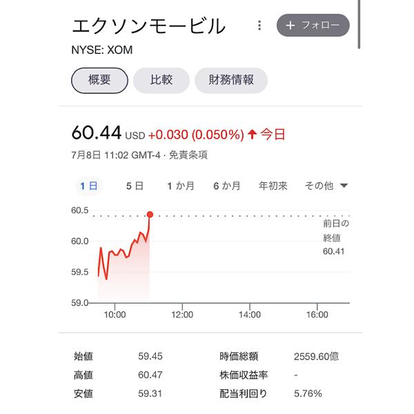 1605 - (株)INPEX エクソン、プラ転😭 思ったより早かった!!