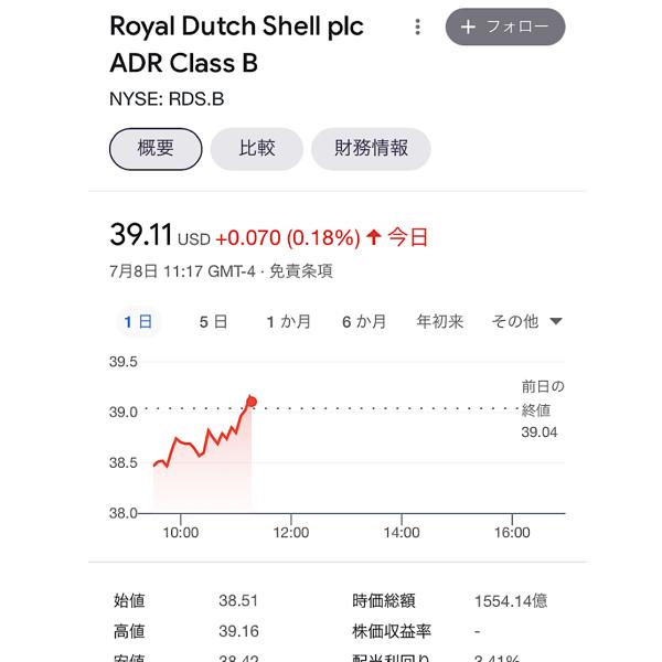 1605 - (株)INPEX RDSも続いた😭  明日は原油銘柄だけ逆行高かも😭  2日で8%も下げてるし、、