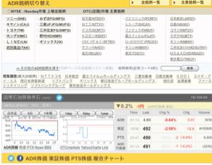 1605 - (株)INPEX 491円ですけど