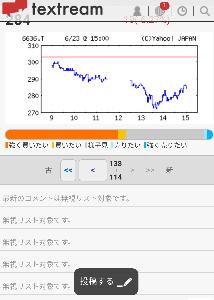 6636 - (株)ソルガム・ジャパン・ホールディングス 😄