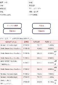 9702 - (株)アイ・エス・ビー 《機関の空売り情報》 ●Nomura International plc  7.5万株(減少傾向)