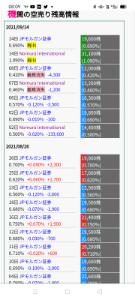 6946 - 日本アビオニクス(株) またこいつらか