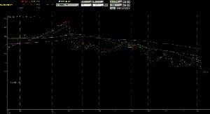 998405 - TOPIX だからこっちがホントの日本の株価ってゆうてるやん