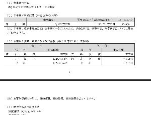 6627 - (株)テラプローブ 広島売却特益だがや  まだまだ先の話だが平成31年3月期の利益剰余金はプラス? H29/3・H30/