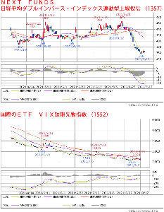 3323 - レカム(株) 画像のチャートは、ここでレカムが1万円になるだの さんざん買い煽ってる者の参加してる掲示板の株価推移