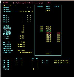 9479 - (株)インプレスホールディングス こんな感じ ウヒヒ