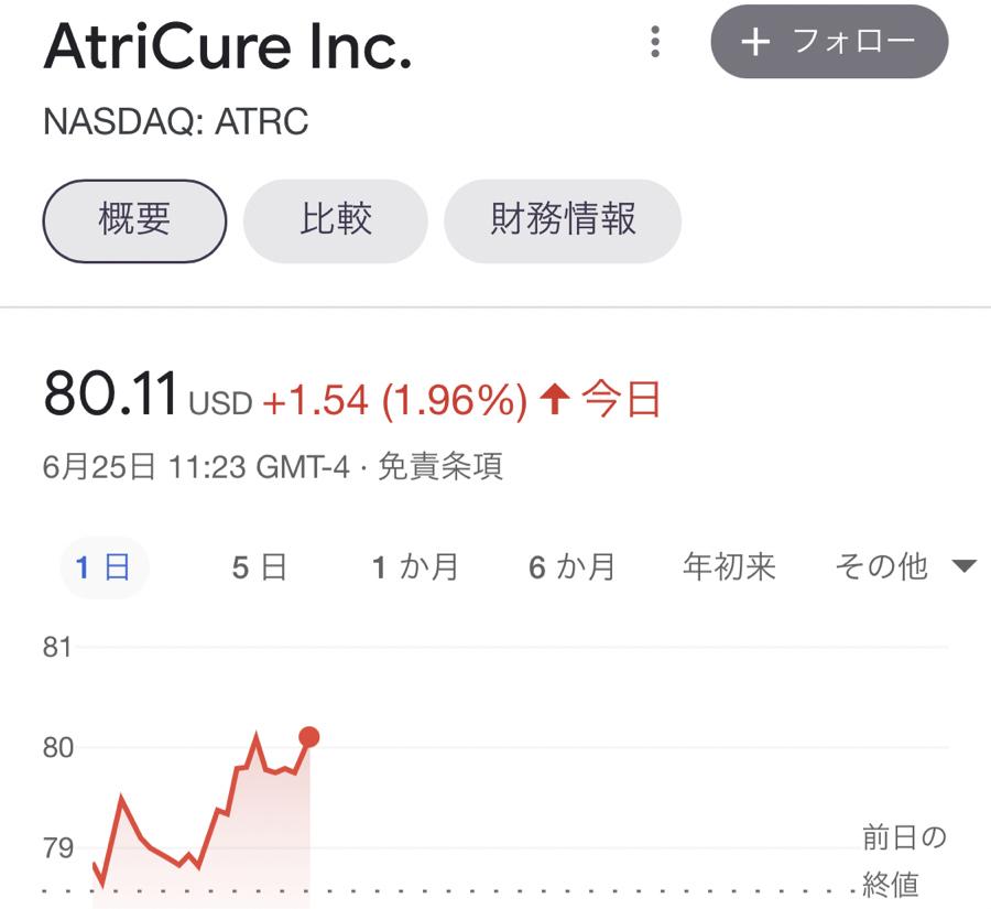 ATRC - エイトリキュア おかえり80ドル㊗️  最高値80.44超えれれば、青天井だ❤️