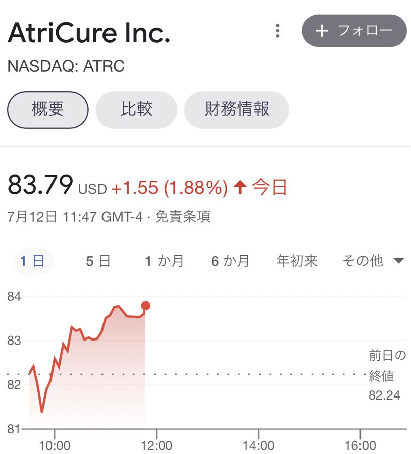 ATRC - エイトリキュア ㊗️年高更新㊗️ 強いなぁー!!