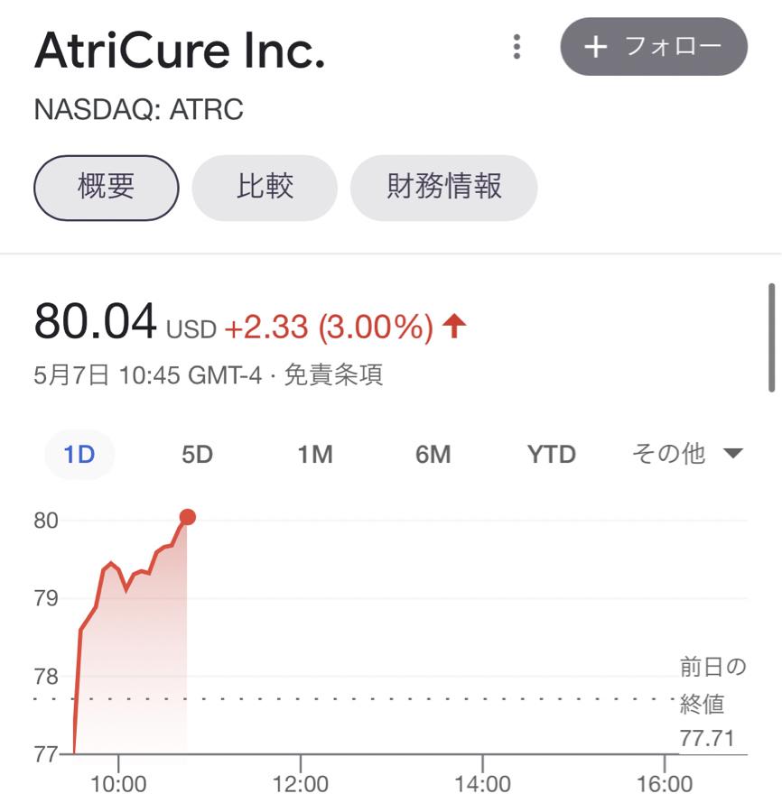 ATRC - エイトリキュア ㊗️80ドル突破㊗️ いいよ、いいよ〜!!