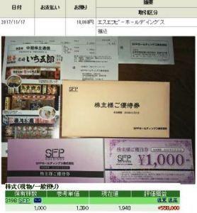 3198 - SFPホールディングス(株) 株主優待券2万円分(1,000円券20枚)は昨日届き、配当金税引後10,360円も昨日着金になってい
