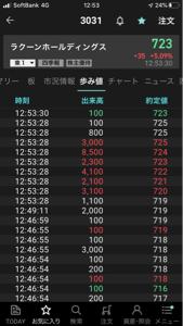3031 - (株)ラクーンホールディングス だれ?笑