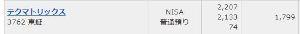 3762 - テクマトリックス(株) ほぼ同じ(笑)。 でも1円だけ、勝った。