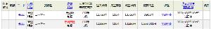 4922 - (株)コーセー 下げたら下げたで、  13680円→13720円 +40円  で、チビ抜きして、今夜のおか