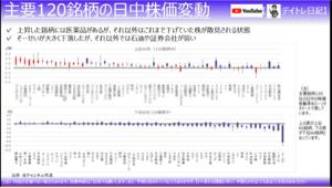 2002 - (株)日清製粉グループ本社 今日はパフォーマンス良かったですね!