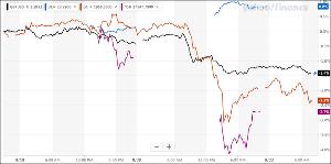 ^TNX - 米10年国債 コンニチハ GBPUSD黒/UUP青/GC=F茶 金先/Dow赤 15分足 ポンド売り続く、英規制強