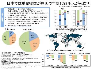 2914 - JT 厚生労働省の資料によると、 喫煙者は毒ガス副流煙を撒き散らし、毎年1万5000人の日本人を殺している
